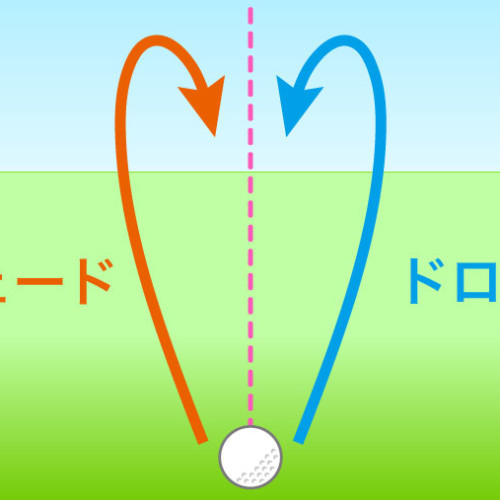 ゴルフのショット、フェードとドローのイラスト